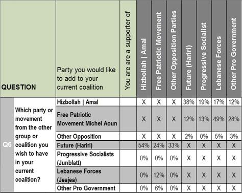 lebanon-poll-eng2.jpg