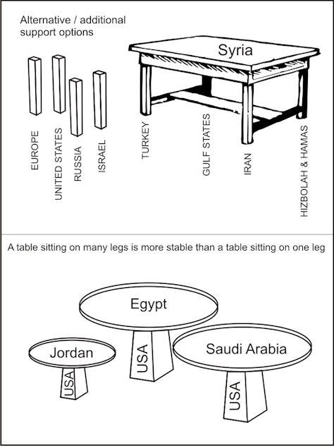 syria-table.jpg